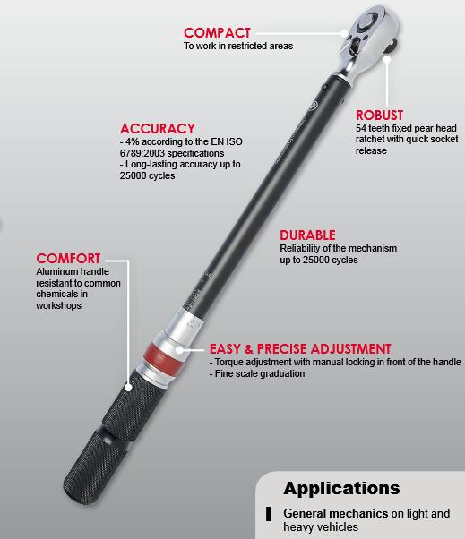 Динамометрический ключ CP8915 характеристики